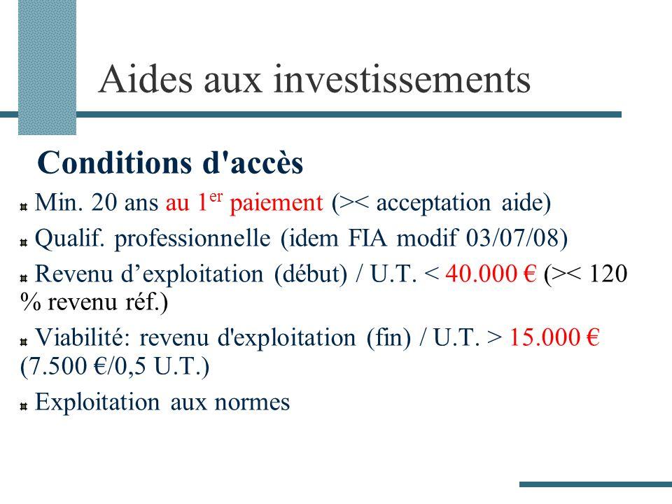 Aides aux investissements Conditions d'accès Min. 20 ans au 1 er paiement (>< acceptation aide) Qualif. professionnelle (idem FIA modif 03/07/08) Reve