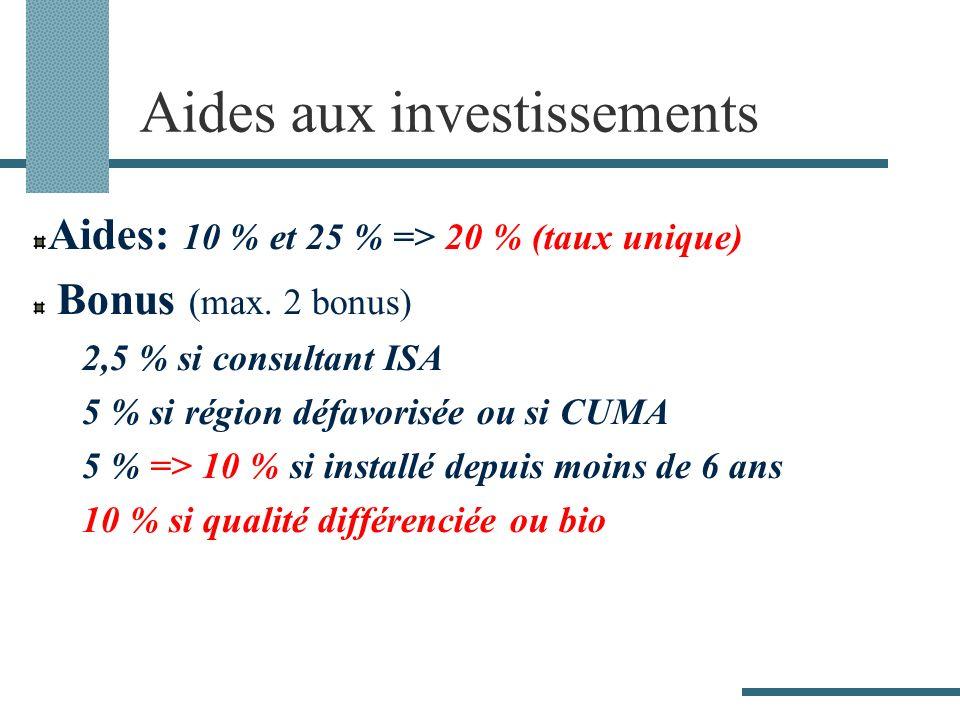 Aides aux investissements Aides: 10 % et 25 % => 20 % (taux unique) Bonus (max. 2 bonus) 2,5 % si consultant ISA 5 % si région défavorisée ou si CUMA