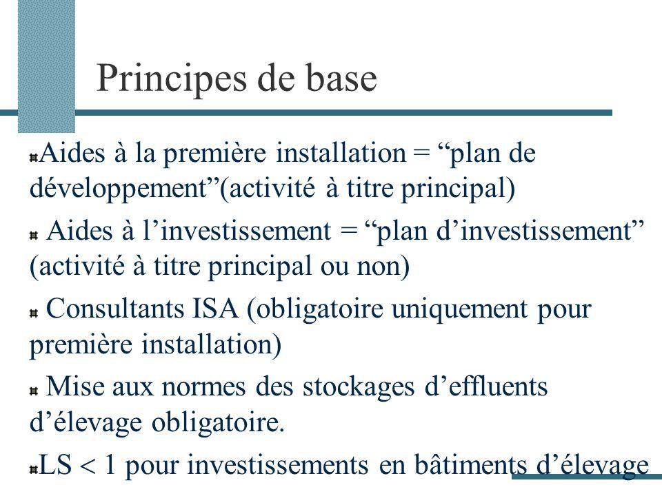 Principes de base Aides à la première installation = plan de développement(activité à titre principal) Aides à linvestissement = plan dinvestissement