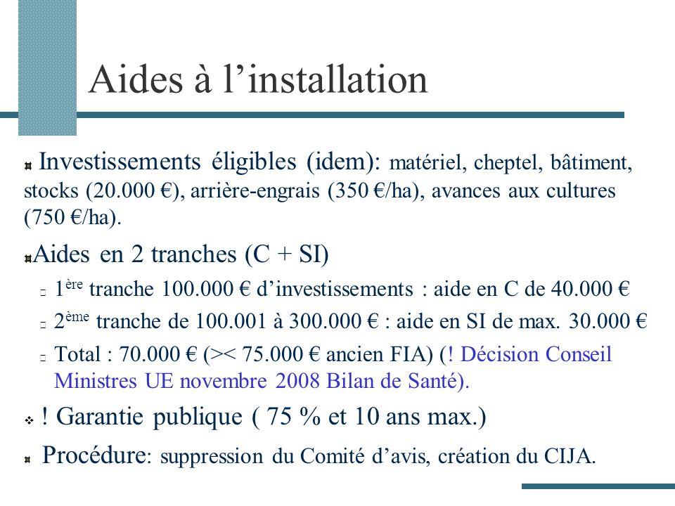 Aides à linstallation Investissements éligibles (idem): matériel, cheptel, bâtiment, stocks (20.000 ), arrière-engrais (350 /ha), avances aux cultures (750 /ha).