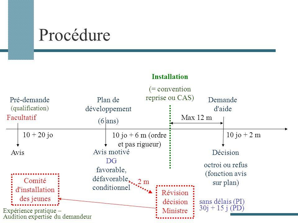 Procédure Pré-demande (qualification) Facultatif Plan de développement (6 ans) Avis motivé DG favorable, défavorable, conditionnel Demande d'aide Déci