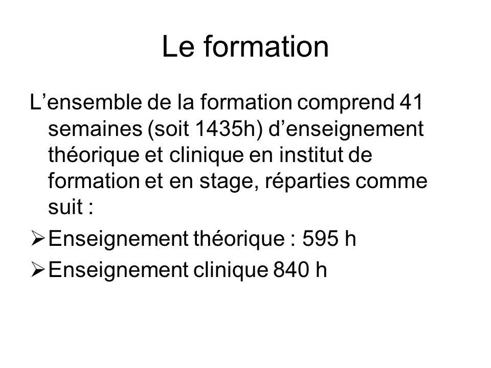 Le formation Lensemble de la formation comprend 41 semaines (soit 1435h) denseignement théorique et clinique en institut de formation et en stage, rép