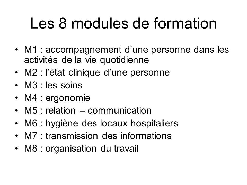 Les 8 modules de formation M1 : accompagnement dune personne dans les activités de la vie quotidienne M2 : létat clinique dune personne M3 : les soins