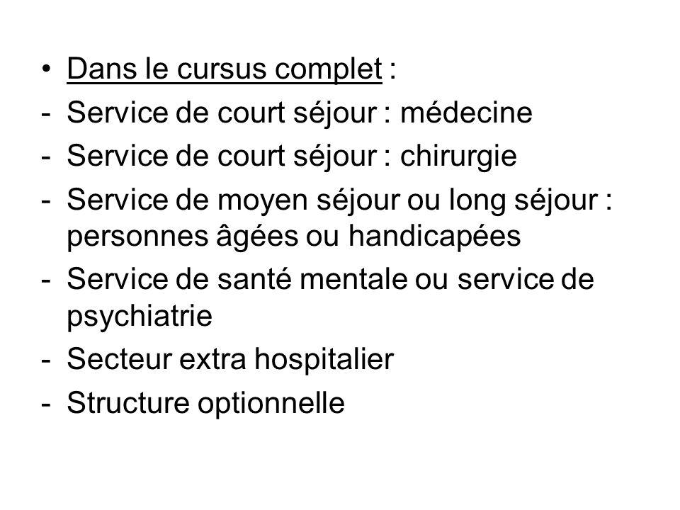 Dans le cursus complet : -Service de court séjour : médecine -Service de court séjour : chirurgie -Service de moyen séjour ou long séjour : personnes