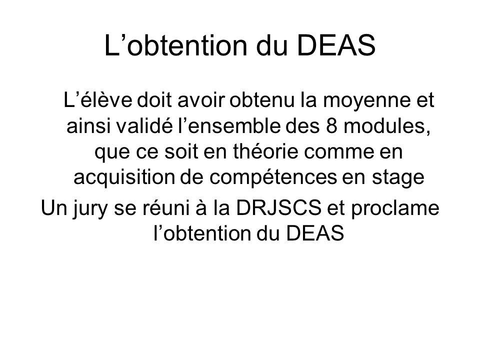 Lobtention du DEAS Lélève doit avoir obtenu la moyenne et ainsi validé lensemble des 8 modules, que ce soit en théorie comme en acquisition de compéte