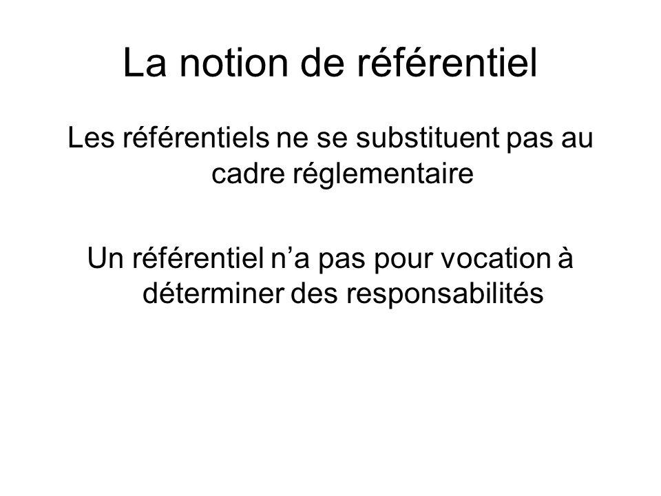 La notion de référentiel Les référentiels ne se substituent pas au cadre réglementaire Un référentiel na pas pour vocation à déterminer des responsabi