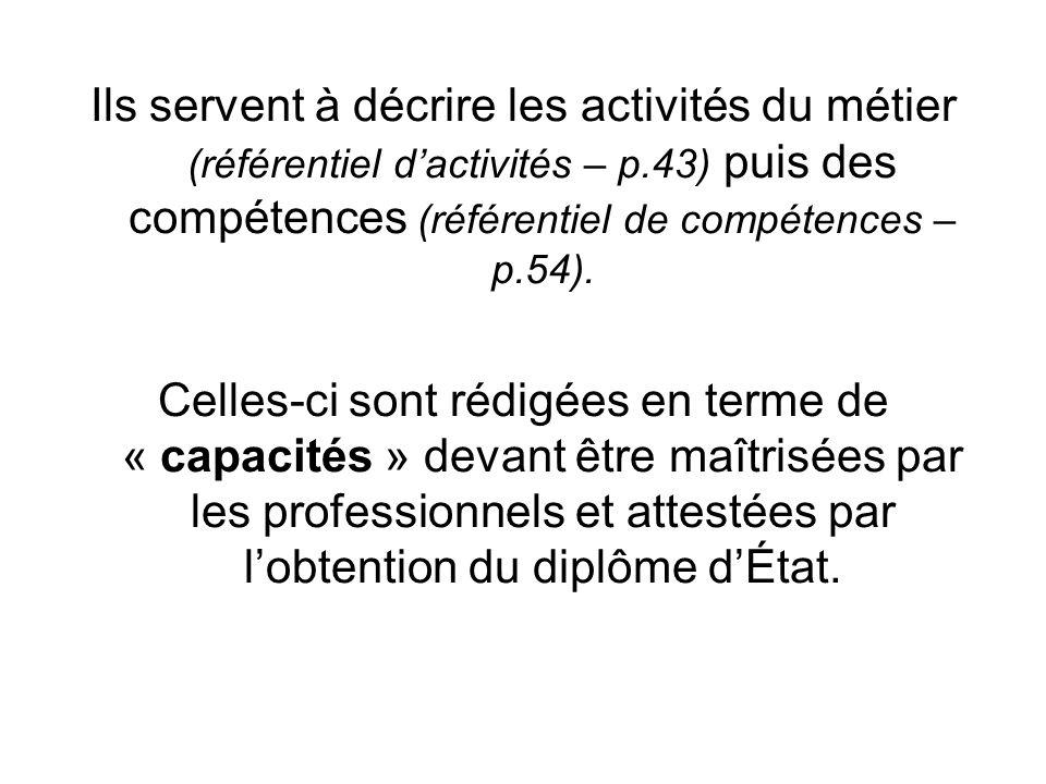 Ils servent à décrire les activités du métier (référentiel dactivités – p.43) puis des compétences (référentiel de compétences – p.54). Celles-ci sont