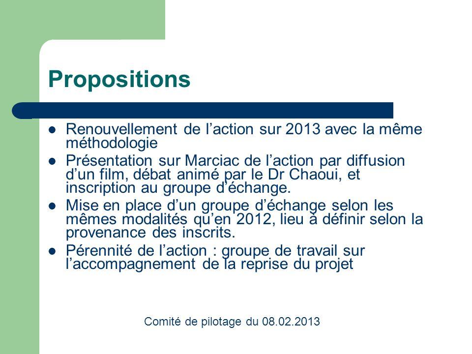 Propositions Renouvellement de laction sur 2013 avec la même méthodologie Présentation sur Marciac de laction par diffusion dun film, débat animé par le Dr Chaoui, et inscription au groupe déchange.