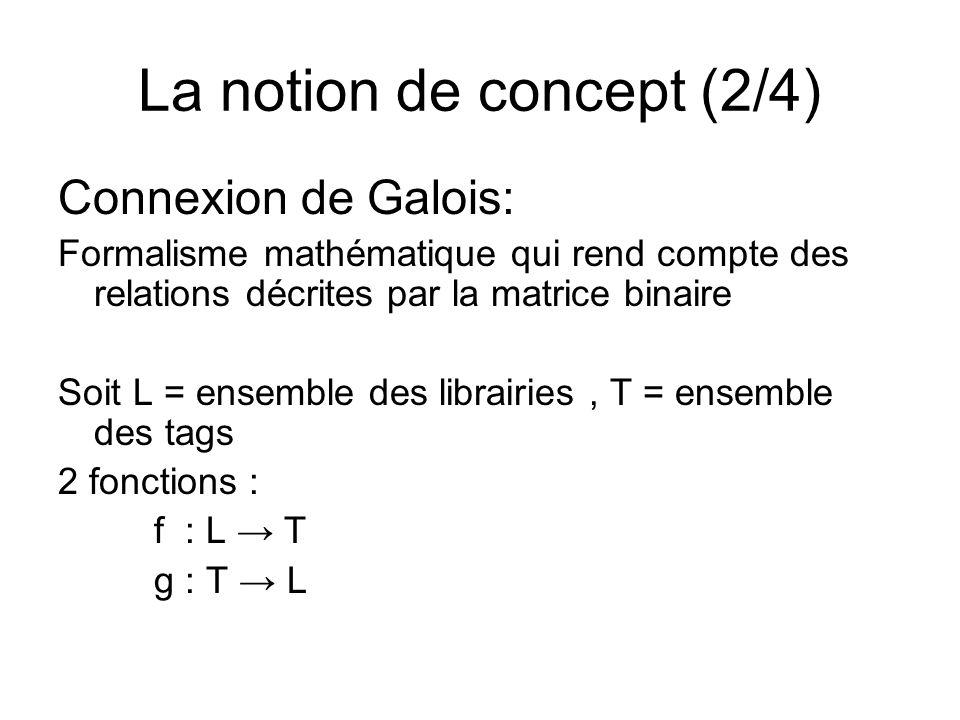 La notion de concept (2/4) Connexion de Galois: Formalisme mathématique qui rend compte des relations décrites par la matrice binaire Soit L = ensemble des librairies, T = ensemble des tags 2 fonctions : f : L T g : T L