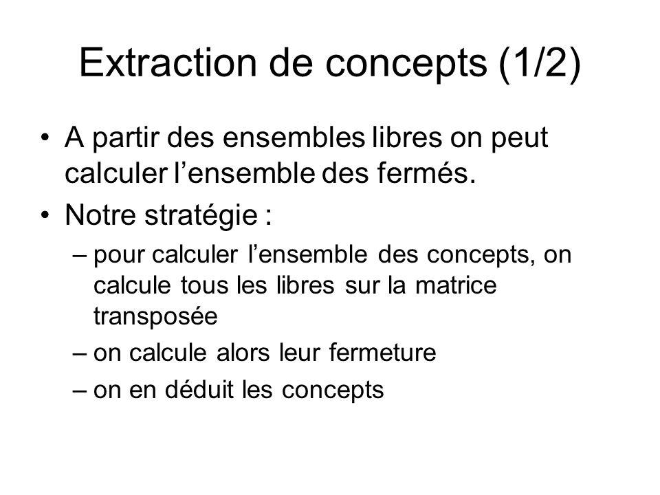 Extraction de concepts (1/2) A partir des ensembles libres on peut calculer lensemble des fermés.