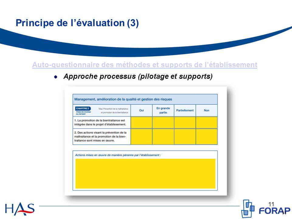 11 Approche processus (pilotage et supports) Auto-questionnaire des méthodes et supports de létablissement Principe de lévaluation (3)