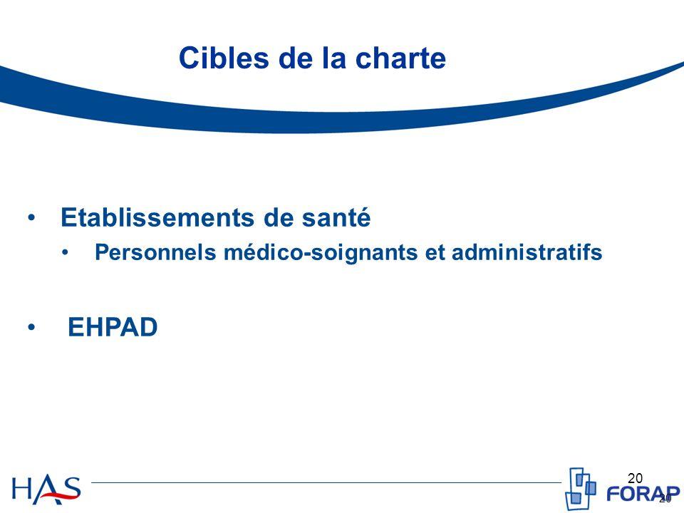 20 Cibles de la charte Etablissements de santé Personnels médico-soignants et administratifs EHPAD