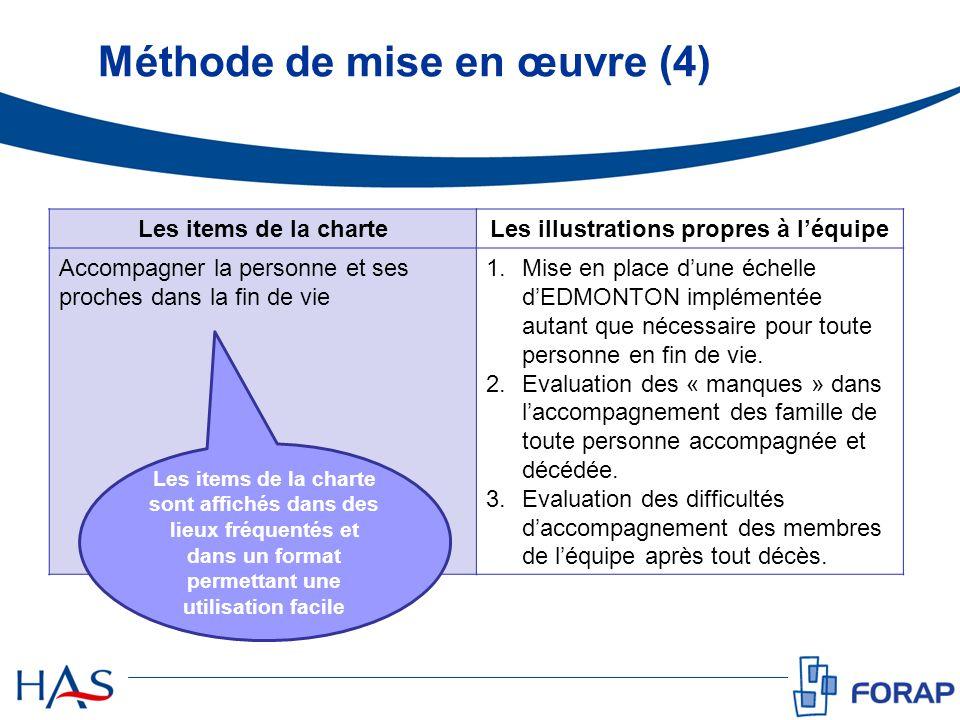 Méthode de mise en œuvre (4) Les items de la charteLes illustrations propres à léquipe Accompagner la personne et ses proches dans la fin de vie 1.Mis