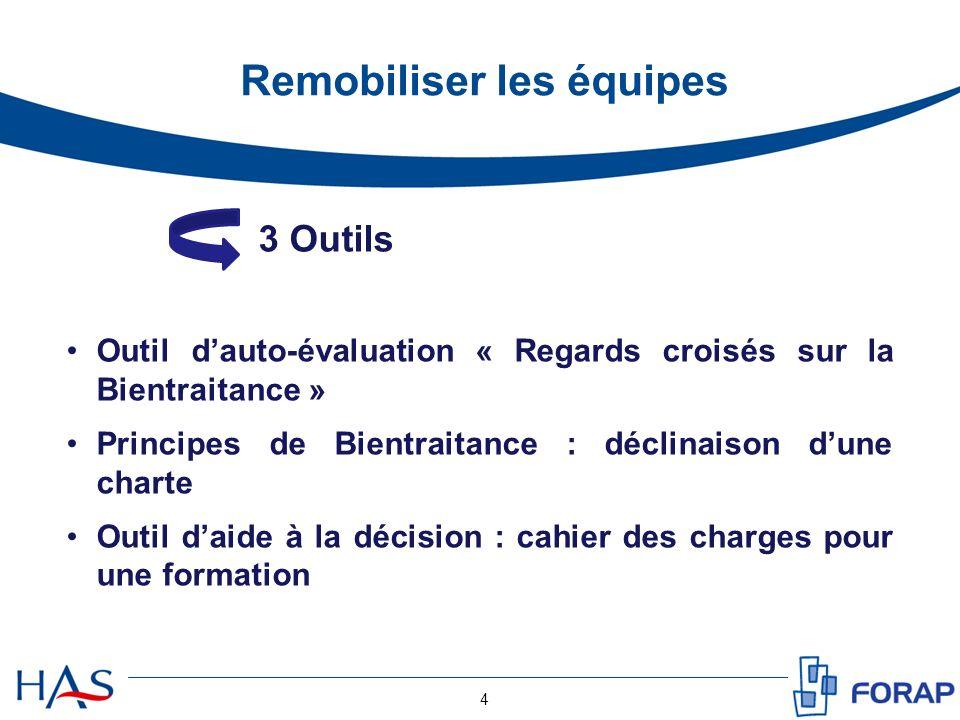 Remobiliser les équipes 4 3 Outils Outil dauto-évaluation « Regards croisés sur la Bientraitance » Principes de Bientraitance : déclinaison dune chart