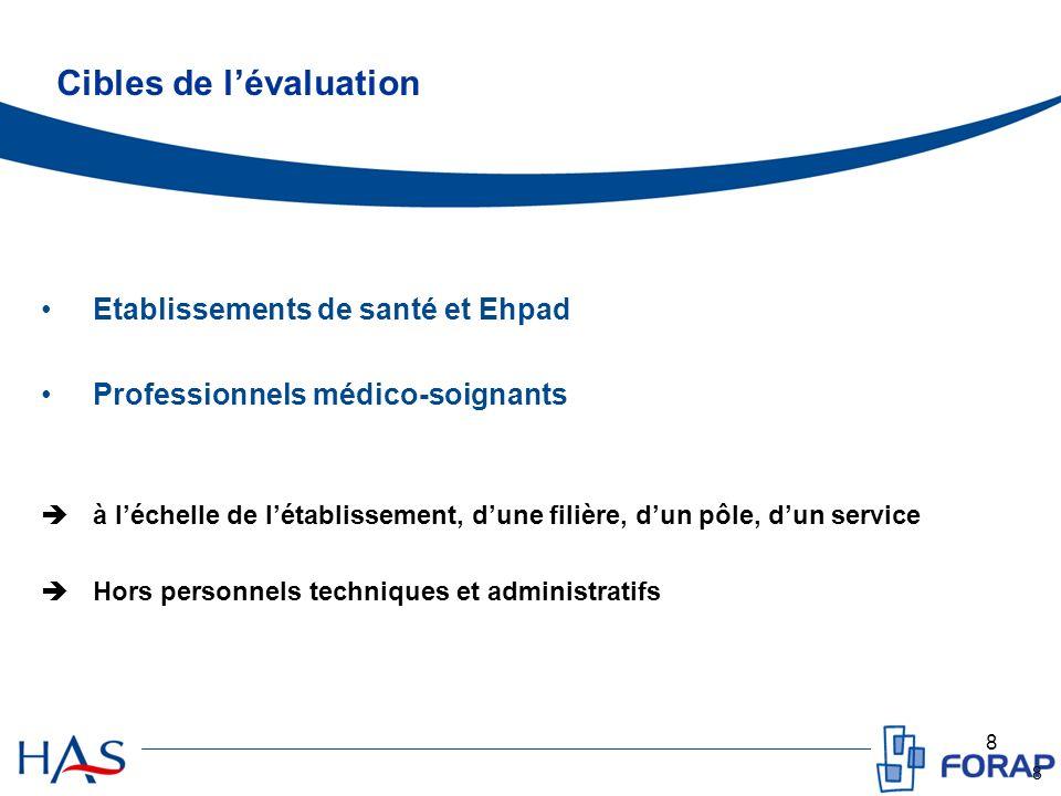 8 8 Cibles de lévaluation Etablissements de santé et Ehpad Professionnels médico-soignants à léchelle de létablissement, dune filière, dun pôle, dun s