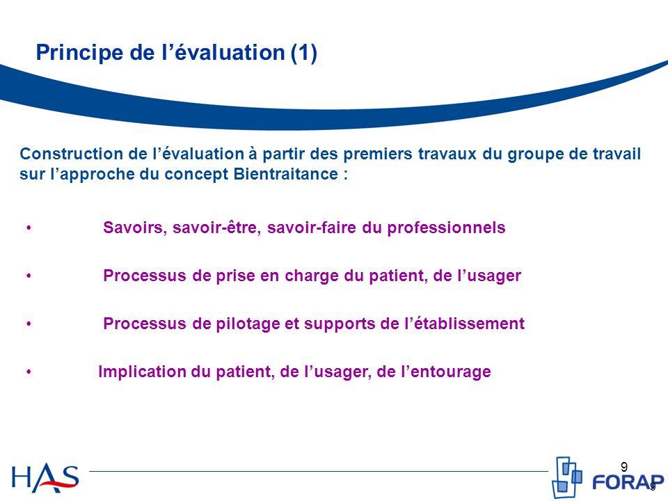 9 9 Principe de lévaluation (1) Savoirs, savoir-être, savoir-faire du professionnels Processus de prise en charge du patient, de lusager Processus de