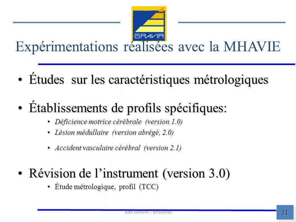 Expérimentations réalisées avec la MHAVIE Études sur les caractéristiques métrologiquesÉtudes sur les caractéristiques métrologiques Établissements de profils spécifiques:Établissements de profils spécifiques: Déficience motrice cérébrale (version 1.0)Déficience motrice cérébrale (version 1.0) Lésion médullaire (version abrégé, 2.0)Lésion médullaire (version abrégé, 2.0) Accident vasculaire cérébral (version 2.1)Accident vasculaire cérébral (version 2.1) Révision de linstrument (version 3.0)Révision de linstrument (version 3.0) Étude métrologique, profil (TCC)Étude métrologique, profil (TCC) 11