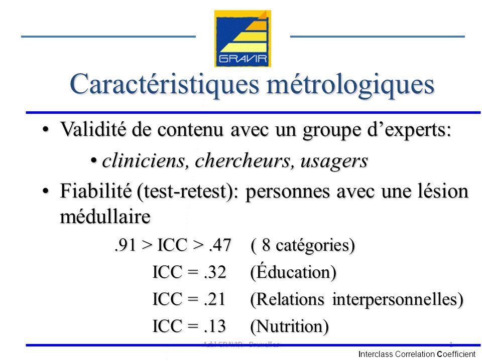 Caractéristiques métrologiques Validité de contenu avec un groupe dexperts:Validité de contenu avec un groupe dexperts: cliniciens, chercheurs, usagerscliniciens, chercheurs, usagers Fiabilité (test-retest): personnes avec une lésion médullaireFiabilité (test-retest): personnes avec une lésion médullaire.91 > ICC >.47 ( 8 catégories) ICC =.32 (Éducation) ICC =.32 (Éducation) ICC =.21 (Relations interpersonnelles) ICC =.21 (Relations interpersonnelles) ICC =.13 (Nutrition) ICC =.13 (Nutrition) Interclass Correlation Coefficient