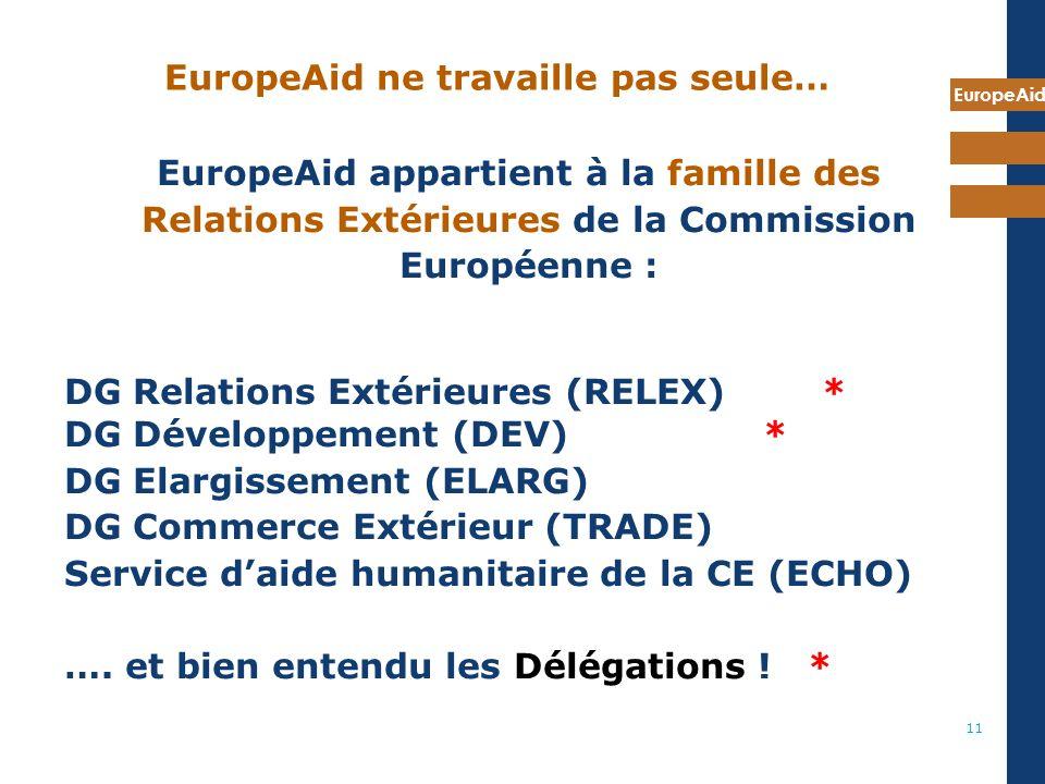 EuropeAid 11 EuropeAid ne travaille pas seule… EuropeAid appartient à la famille des Relations Extérieures de la Commission Européenne : DG Relations Extérieures (RELEX) * DG Développement (DEV) * DG Elargissement (ELARG) DG Commerce Extérieur (TRADE) Service daide humanitaire de la CE (ECHO) ….