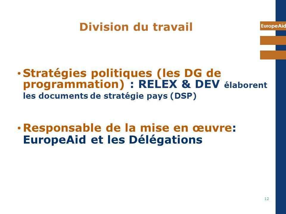 EuropeAid 12 Division du travail Stratégies politiques (les DG de programmation) : RELEX & DEV élaborent les documents de stratégie pays (DSP) Responsable de la mise en œuvre: EuropeAid et les Délégations