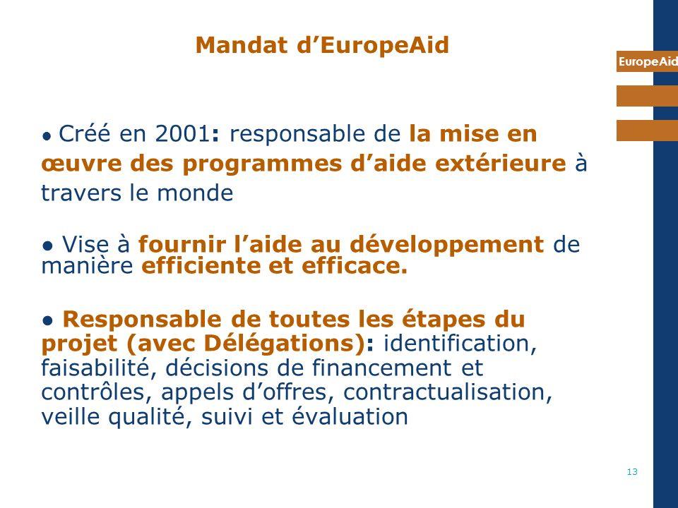 EuropeAid 13 Mandat dEuropeAid Créé en 2001: responsable de la mise en œuvre des programmes daide extérieure à travers le monde Vise à fournir laide au développement de manière efficiente et efficace.