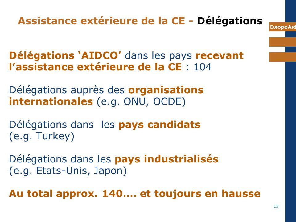 EuropeAid 15 Assistance extérieure de la CE - Délégations Délégations AIDCO dans les pays recevant lassistance extérieure de la CE : 104 Délégations auprès des organisations internationales (e.g.