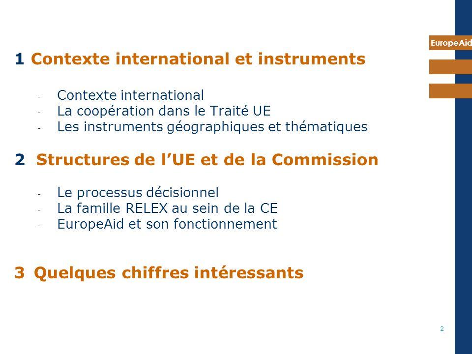 EuropeAid 2 1 Contexte international et instruments - Contexte international - La coopération dans le Traité UE - Les instruments géographiques et thématiques 2 Structures de lUE et de la Commission - Le processus décisionnel - La famille RELEX au sein de la CE - EuropeAid et son fonctionnement 3Quelques chiffres intéressants