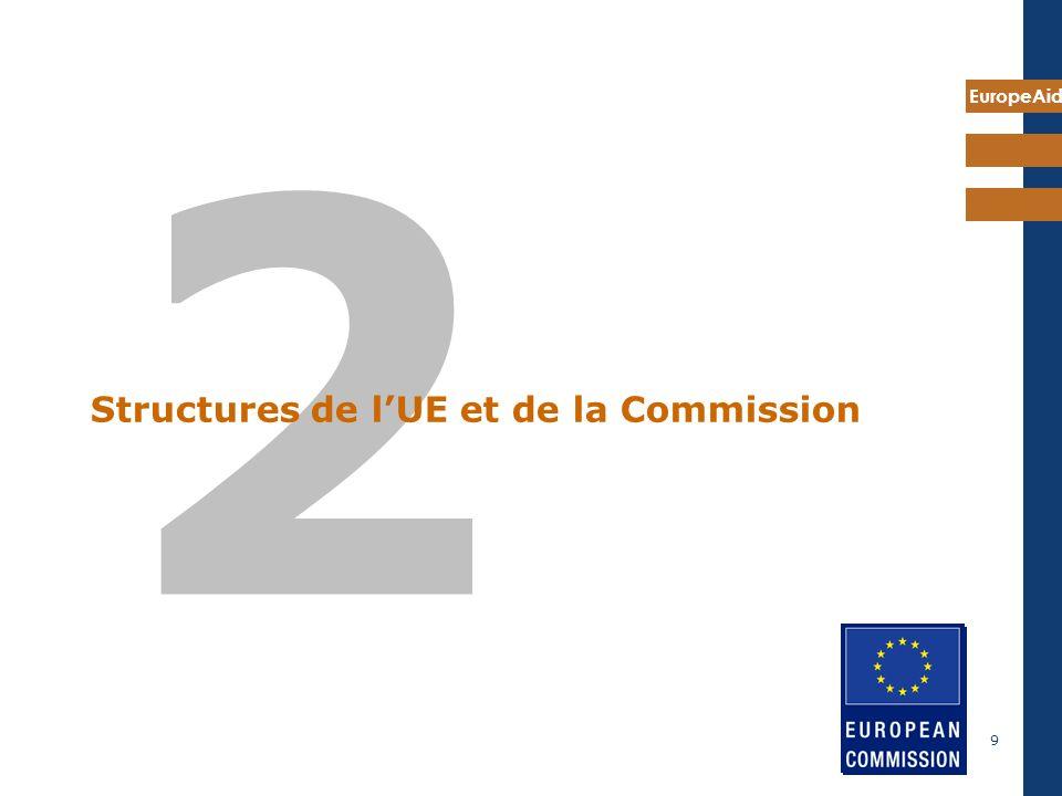 EuropeAid 9 2 Structures de lUE et de la Commission