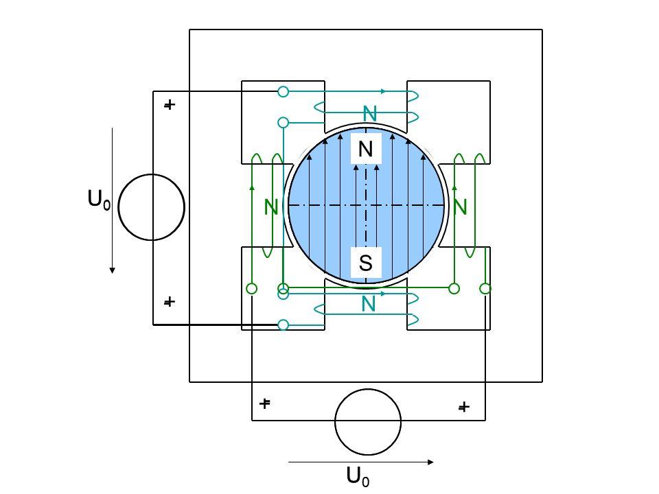 Alimentations électroniques: types 2 phases ON => plus de couple Milipas, micropas par modulation de la tension sur les phases
