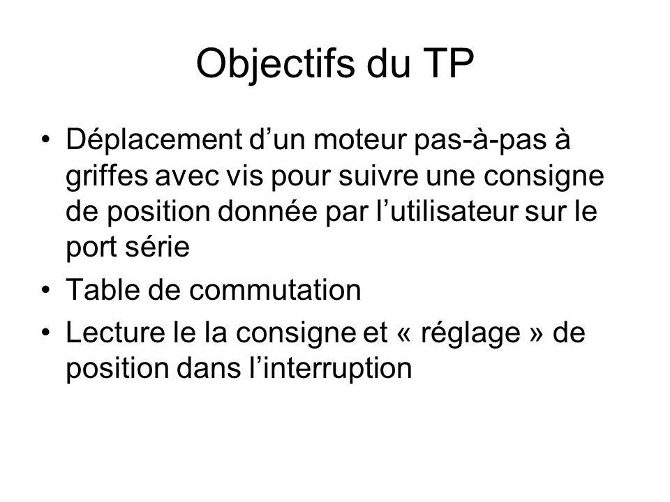 Objectifs du TP Déplacement dun moteur pas-à-pas à griffes avec vis pour suivre une consigne de position donnée par lutilisateur sur le port série Tab
