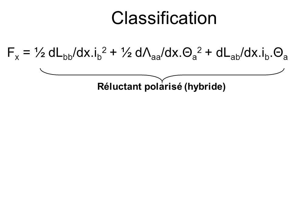 Classification F x = ½ dL bb /dx.i b 2 + ½ dΛ aa /dx.Θ a 2 + dL ab /dx.i b.Θ a Réluctant polarisé (hybride)