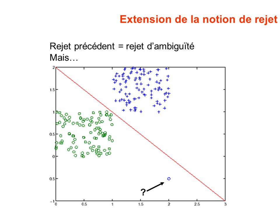 Extension de la notion de rejet Rejet précédent = rejet dambiguïté Mais… ?
