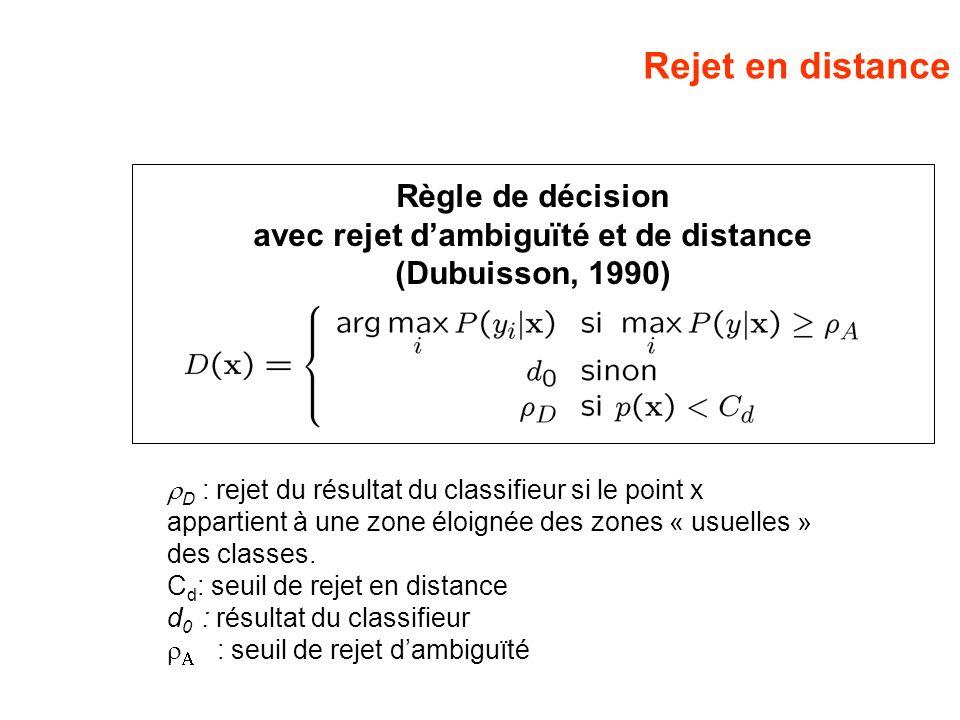 Règle de décision avec rejet dambiguïté et de distance (Dubuisson, 1990) D : rejet du résultat du classifieur si le point x appartient à une zone éloi