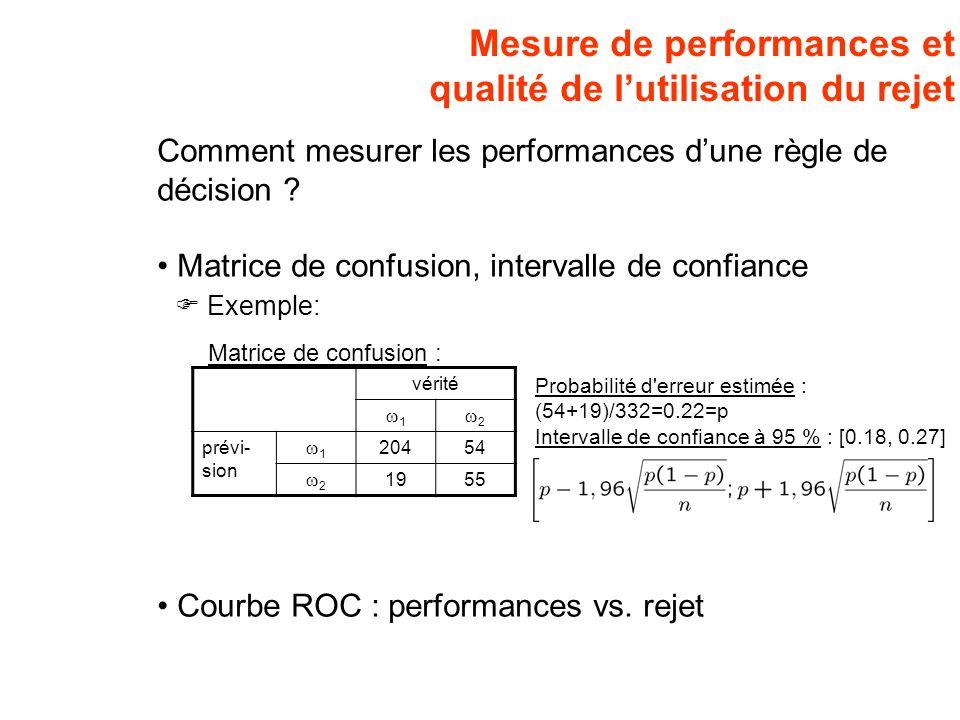 Mesure de performances et qualité de lutilisation du rejet Comment mesurer les performances dune règle de décision ? Matrice de confusion, intervalle