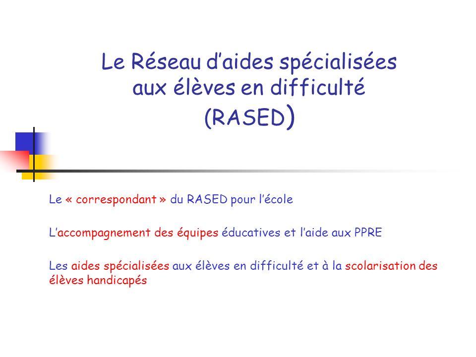 Le Réseau daides spécialisées aux élèves en difficulté (RASED ) Le « correspondant » du RASED pour lécole Laccompagnement des équipes éducatives et laide aux PPRE Les aides spécialisées aux élèves en difficulté et à la scolarisation des élèves handicapés