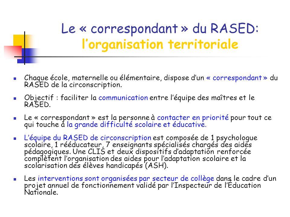 Le « correspondant » du RASED: lorganisation territoriale Chaque école, maternelle ou élémentaire, dispose dun « correspondant » du RASED de la circonscription.