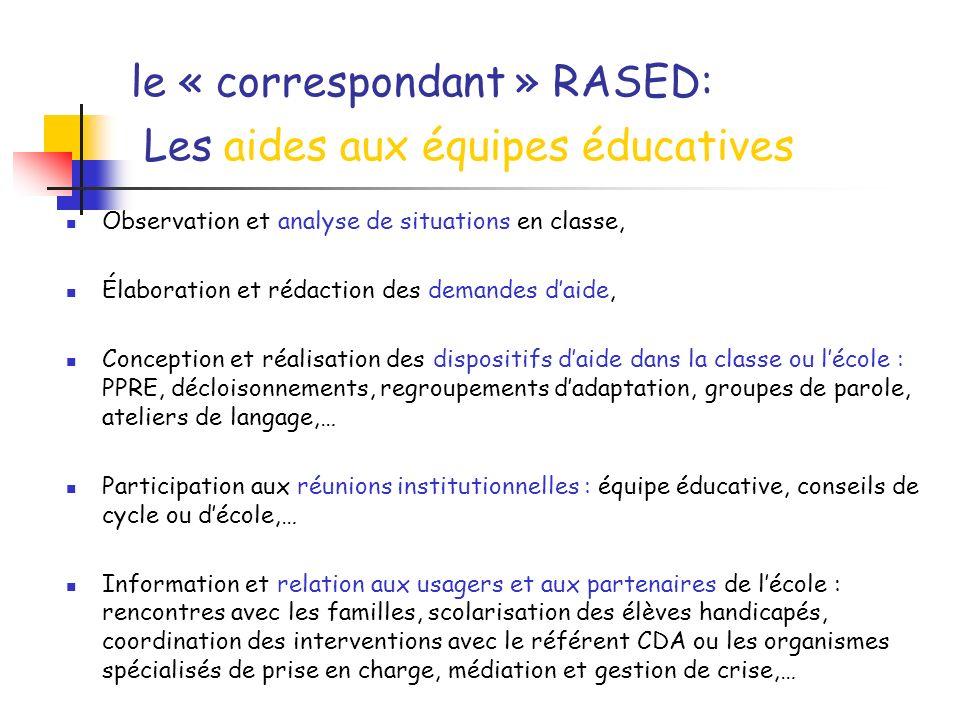 le « correspondant » RASED: Les aides aux équipes éducatives Observation et analyse de situations en classe, Élaboration et rédaction des demandes dai