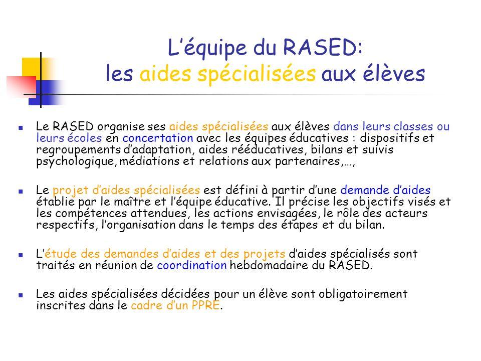 Léquipe du RASED: les aides spécialisées aux élèves Le RASED organise ses aides spécialisées aux élèves dans leurs classes ou leurs écoles en concerta
