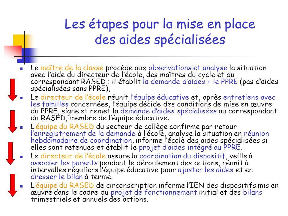 Les étapes pour la mise en place des aides spécialisées Le maître de la classe procède aux observations et analyse la situation avec laide du directeu