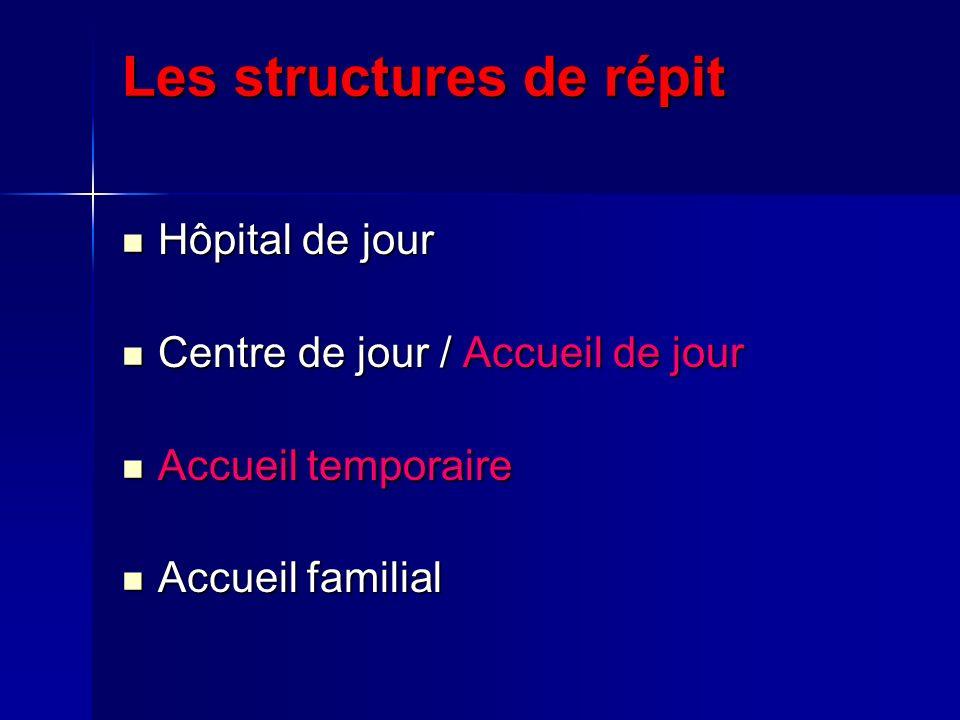 Les structures de répit Hôpital de jour Hôpital de jour Centre de jour / Accueil de jour Centre de jour / Accueil de jour Accueil temporaire Accueil temporaire Accueil familial Accueil familial