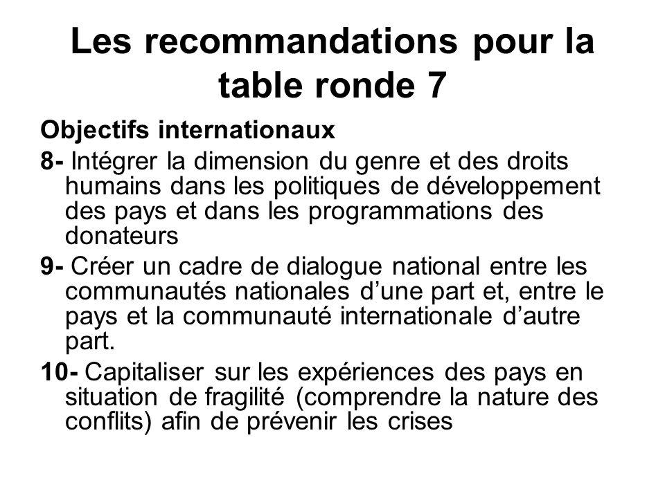 Les recommandations pour la table ronde 7 Objectifs internationaux 8- Intégrer la dimension du genre et des droits humains dans les politiques de développement des pays et dans les programmations des donateurs 9- Créer un cadre de dialogue national entre les communautés nationales dune part et, entre le pays et la communauté internationale dautre part.