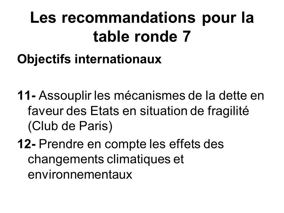Les recommandations pour la table ronde 7 Objectifs internationaux 11- Assouplir les mécanismes de la dette en faveur des Etats en situation de fragilité (Club de Paris) 12- Prendre en compte les effets des changements climatiques et environnementaux