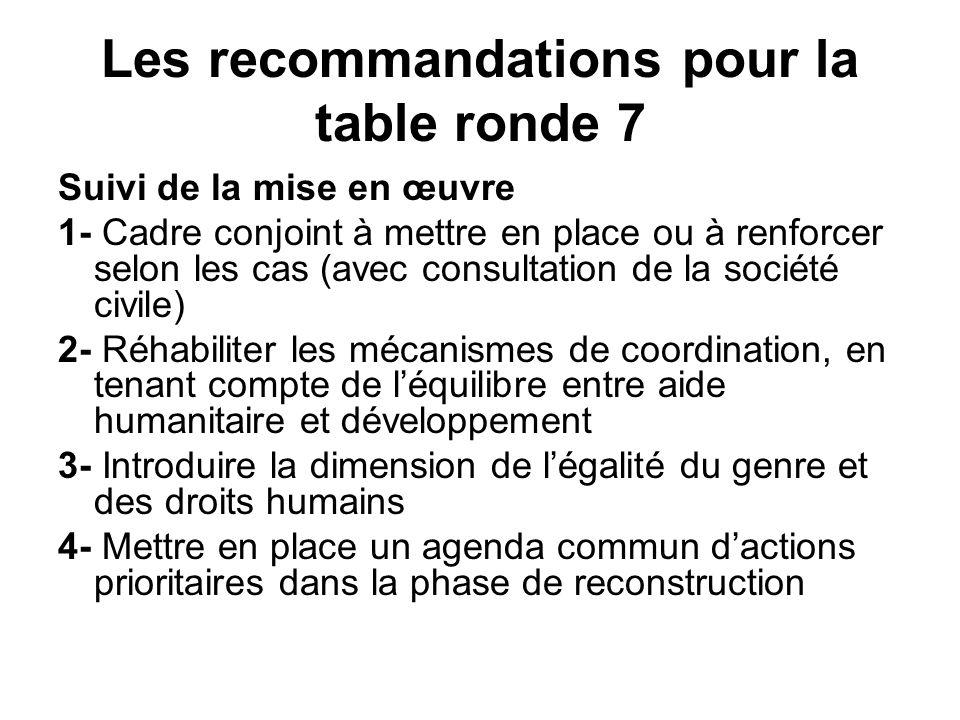 Les recommandations pour la table ronde 7 Suivi de la mise en œuvre 1- Cadre conjoint à mettre en place ou à renforcer selon les cas (avec consultation de la société civile) 2- Réhabiliter les mécanismes de coordination, en tenant compte de léquilibre entre aide humanitaire et développement 3- Introduire la dimension de légalité du genre et des droits humains 4- Mettre en place un agenda commun dactions prioritaires dans la phase de reconstruction