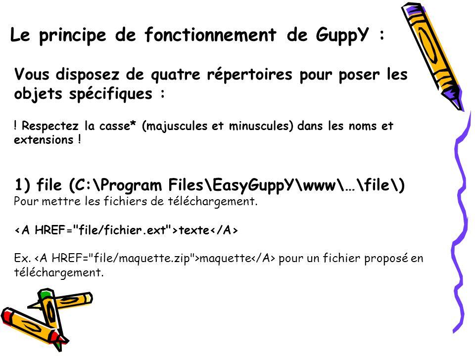 Le principe de fonctionnement de GuppY : Vous disposez de quatre répertoires pour poser les objets spécifiques : .