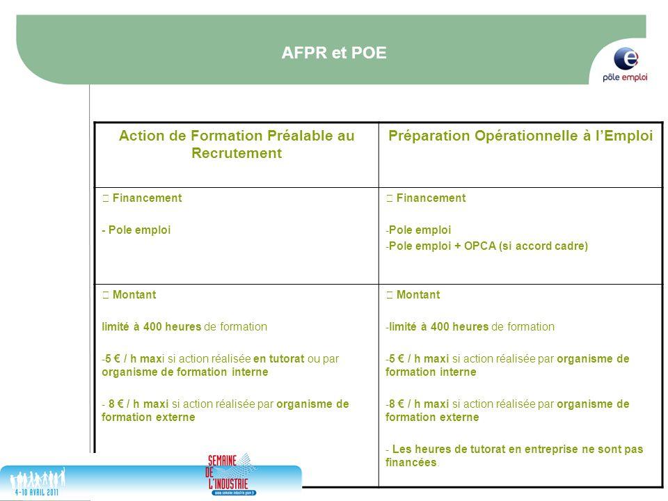 17/05/2014 16 Action de Formation Préalable au Recrutement Préparation Opérationnelle à lEmploi Financement - Pole emploi Financement -Pole emploi -Po