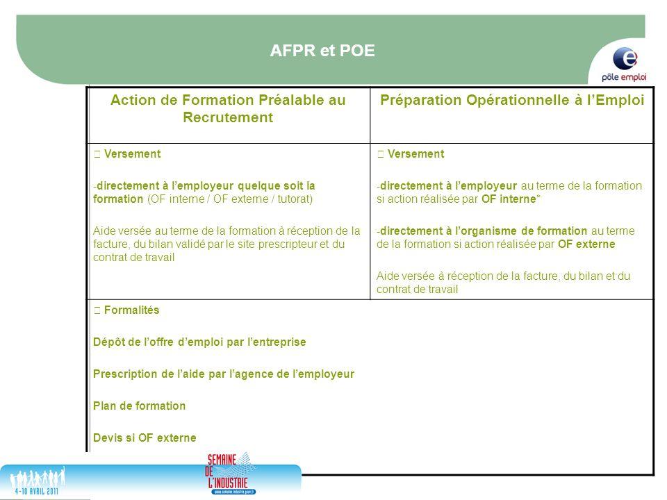 17/05/2014 17 Action de Formation Préalable au Recrutement Préparation Opérationnelle à lEmploi Versement -directement à lemployeur quelque soit la fo