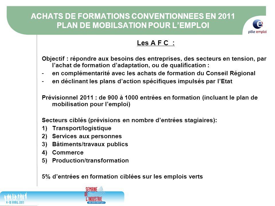 17/05/2014 19 ACHATS DE FORMATIONS CONVENTIONNEES EN 2011 PLAN DE MOBILSATION POUR LEMPLOI Les A F C : Objectif : répondre aux besoins des entreprises