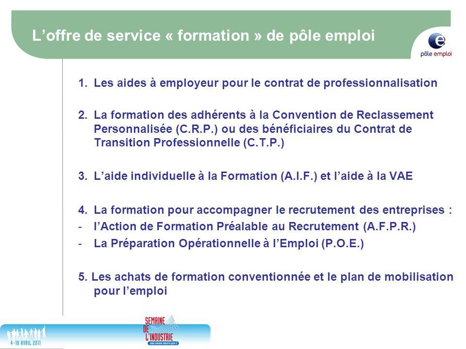 17/05/2014 2 Loffre de service « formation » de pôle emploi 1.Les aides à employeur pour le contrat de professionnalisation 2.La formation des adhéren