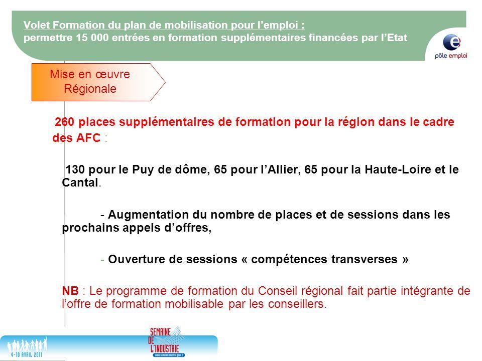 17/05/2014 20 Volet Formation du plan de mobilisation pour lemploi : permettre 15 000 entrées en formation supplémentaires financées par lEtat 260 pla
