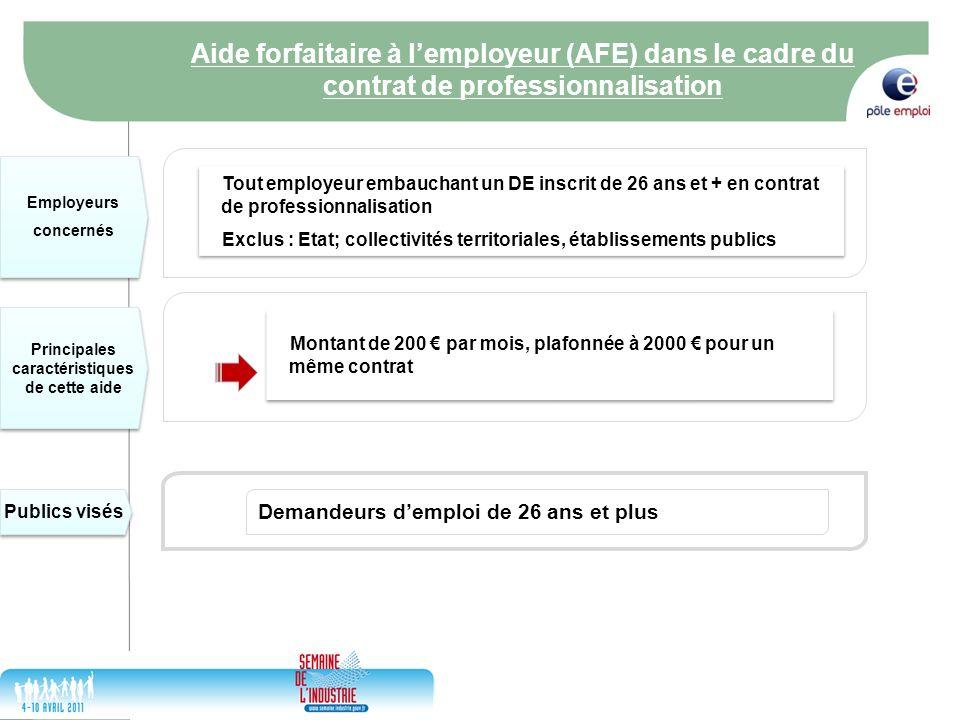 17/05/2014 3 Principales caractéristiques de cette aide Montant de 200 par mois, plafonnée à 2000 pour un même contrat Aide forfaitaire à lemployeur (